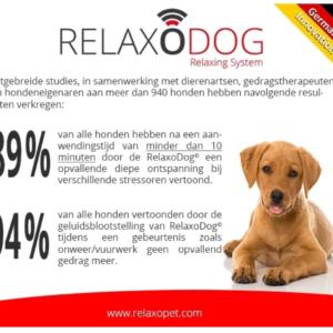 RelaxoPet Dog Pro Relaxodog & Relaxocat ervaringen reviews beoordelingen hond puppy verlatingsangst apparaat blaffen onderzoek